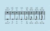 10 جلسه تئوری موسیقی